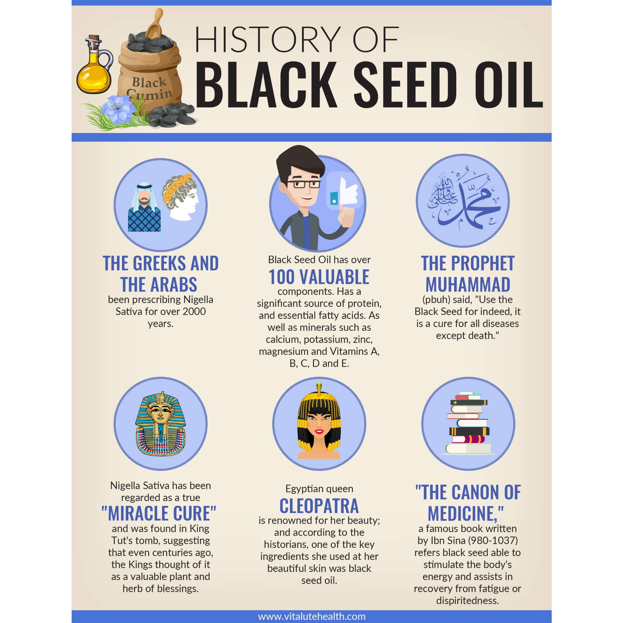 Black Cumin Seed Oil Products