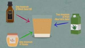 Aloe Vera, black seed oil, honey